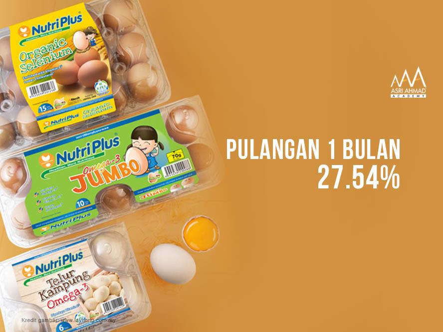Orang Malaysia Suka Makan Ayam dan Telur Ayam, Kenapa Tak Beli Saham Ayam Sekali?